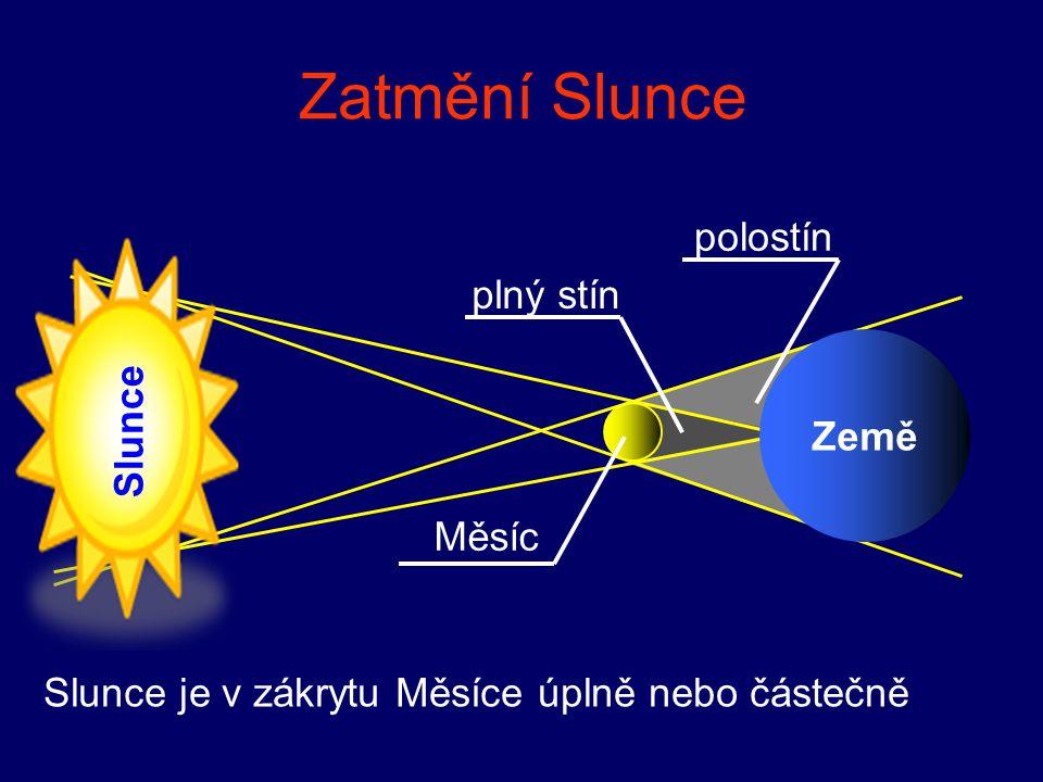 Zatmění Slunce polostín plný stín Země Slunce Měsíc Slunce je v zákrytu Měsíce úplně nebo částečně