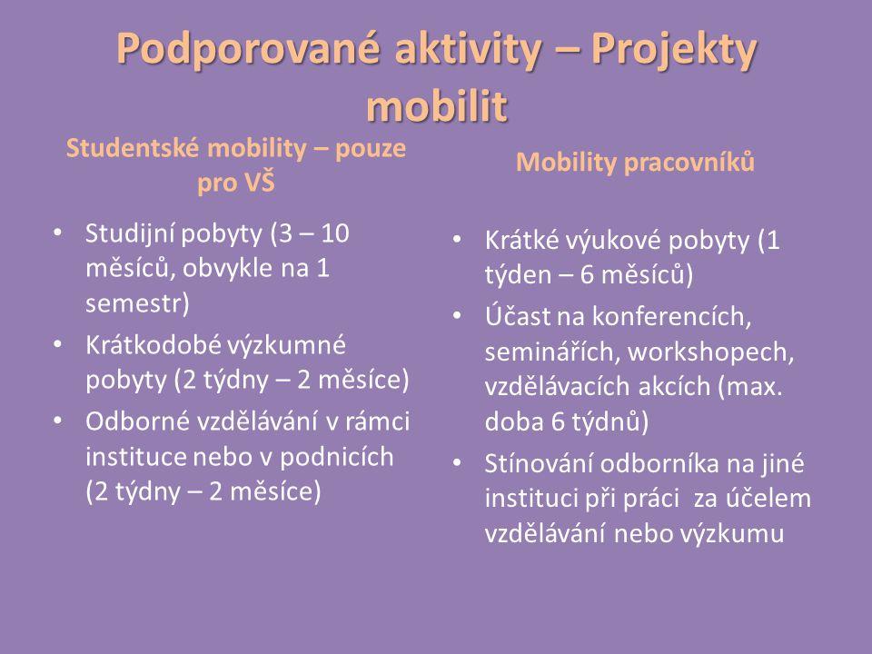 Podporované aktivity – Projekty mobilit Studentské mobility – pouze pro VŠ Studijní pobyty (3 – 10 měsíců, obvykle na 1 semestr) Krátkodobé výzkumné pobyty (2 týdny – 2 měsíce) Odborné vzdělávání v rámci instituce nebo v podnicích (2 týdny – 2 měsíce) Mobility pracovníků Krátké výukové pobyty (1 týden – 6 měsíců) Účast na konferencích, seminářích, workshopech, vzdělávacích akcích (max.