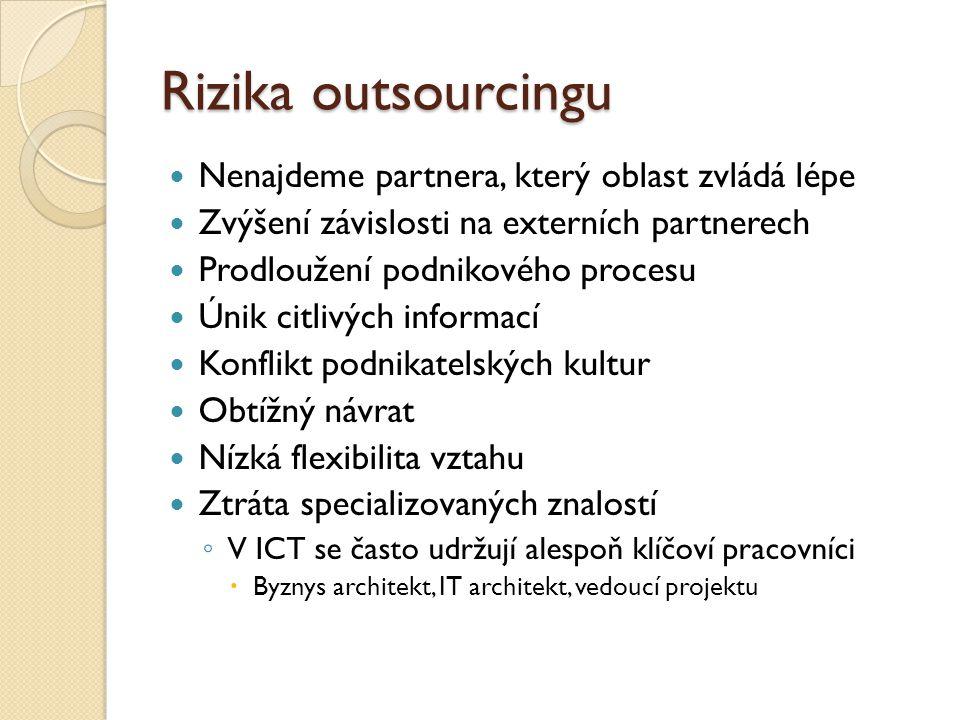 Rizika outsourcingu Nenajdeme partnera, který oblast zvládá lépe Zvýšení závislosti na externích partnerech Prodloužení podnikového procesu Únik citli