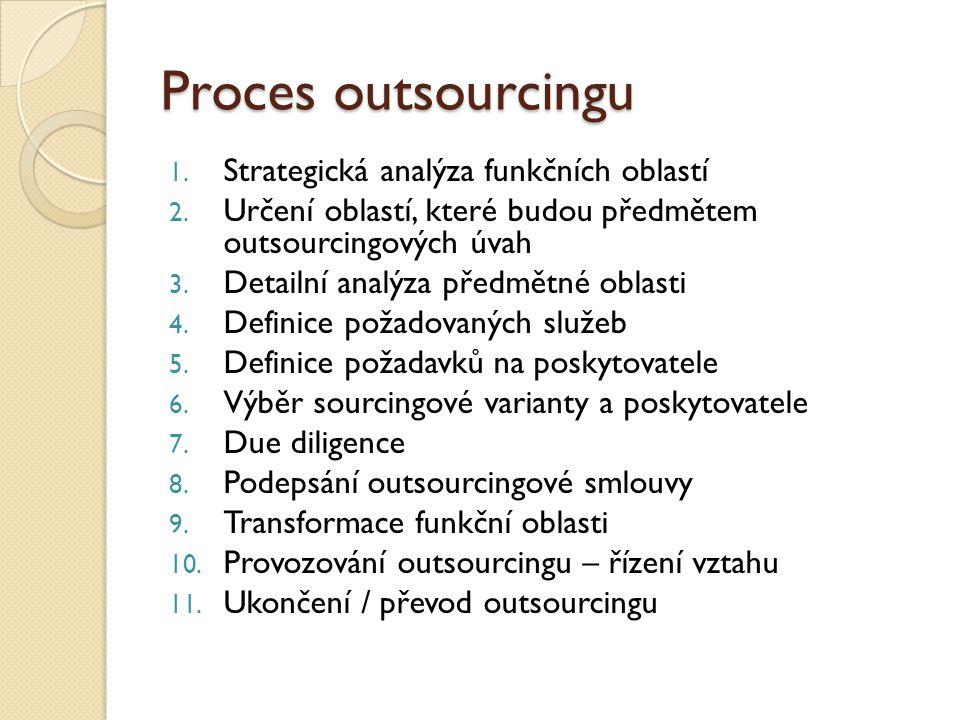 Proces outsourcingu 1. Strategická analýza funkčních oblastí 2. Určení oblastí, které budou předmětem outsourcingových úvah 3. Detailní analýza předmě
