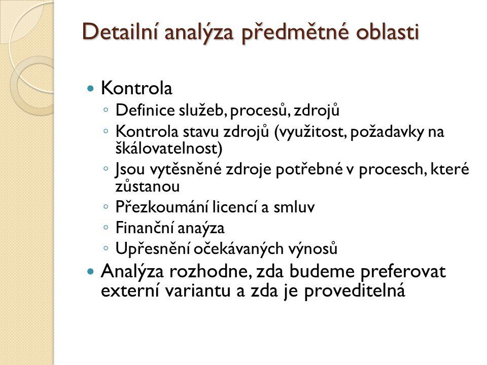 Detailní analýza předmětné oblasti Kontrola ◦ Definice služeb, procesů, zdrojů ◦ Kontrola stavu zdrojů (využitost, požadavky na škálovatelnost) ◦ Jsou