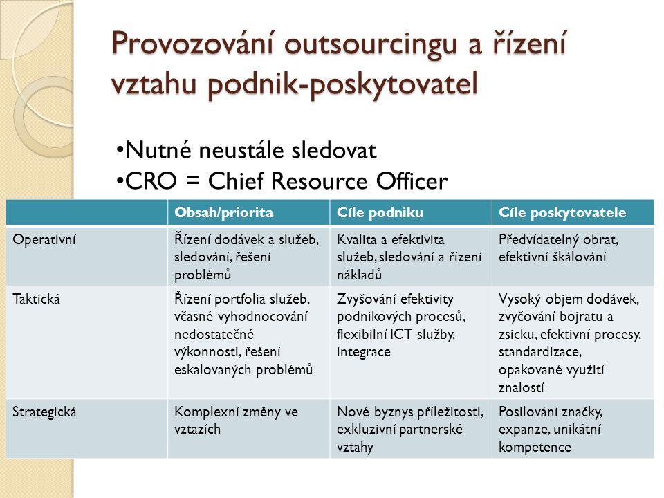 Provozování outsourcingu a řízení vztahu podnik-poskytovatel Obsah/prioritaCíle podnikuCíle poskytovatele OperativníŘízení dodávek a služeb, sledování