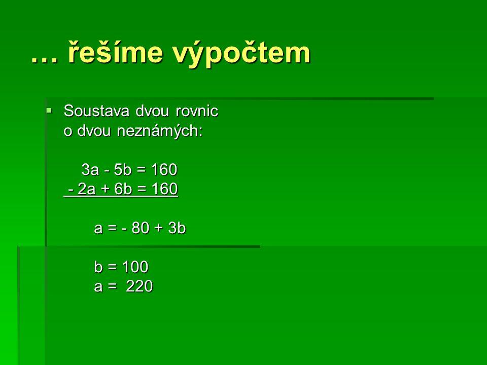… řešíme výpočtem  Soustava dvou rovnic o dvou neznámých: 3a - 5b = 160 3a - 5b = 160 - 2a + 6b = 160 - 2a + 6b = 160 a = - 80 + 3b b = 100 a = 220