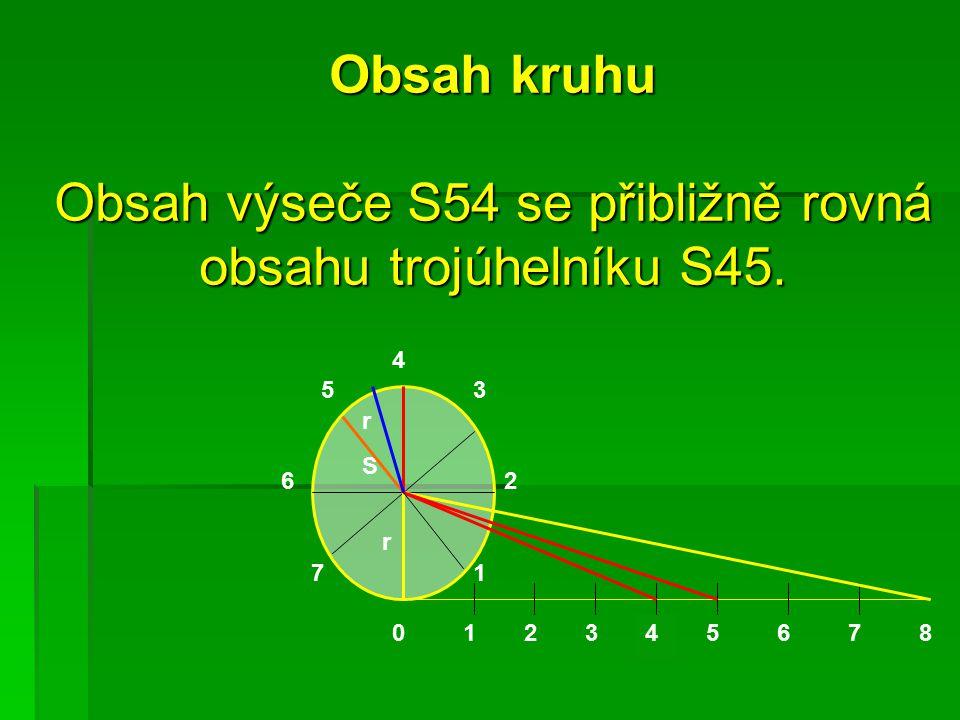 Obsah kruhu Obsah výseče S54 se přibližně rovná obsahu trojúhelníku S45.