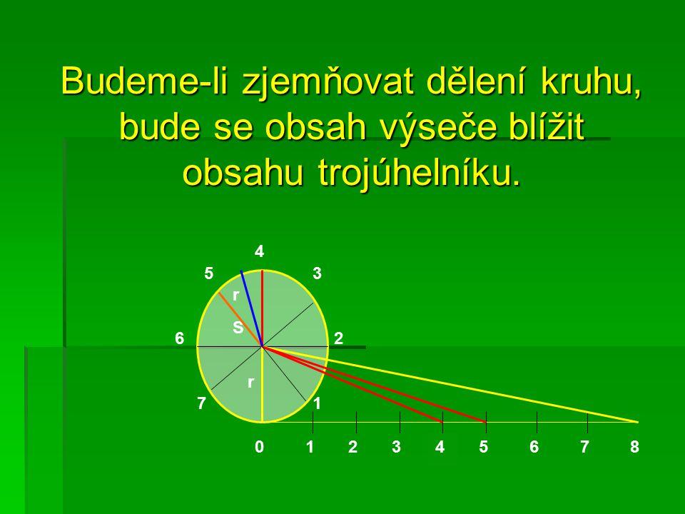 Budeme-li zjemňovat dělení kruhu, bude se obsah výseče blížit obsahu trojúhelníku.
