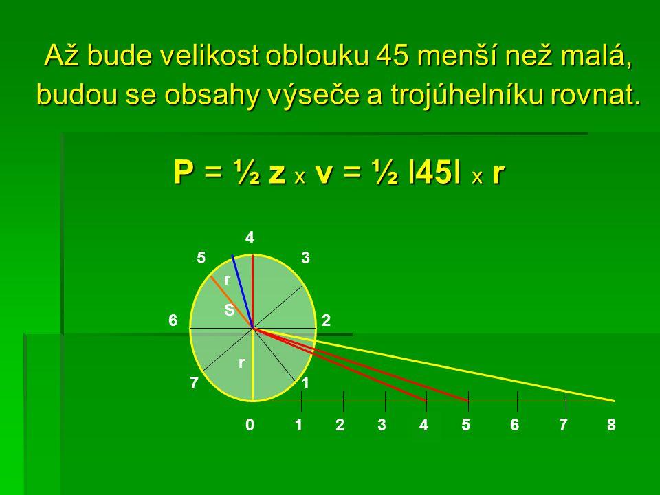 Až bude velikost oblouku 45 menší než malá, budou se obsahy výseče a trojúhelníku rovnat.
