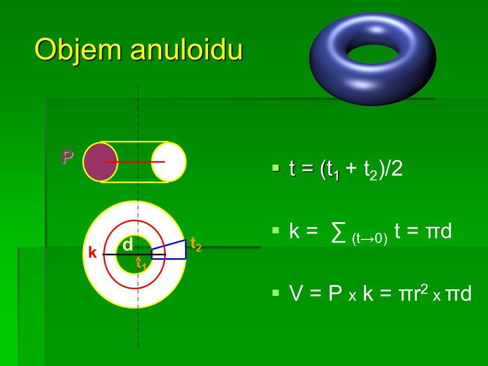 Objem anuloidu  t = (t 1  t = (t 1 + t 2 )/2   k = ∑ (t→0) t = πd   V = P x k = πr 2 x πd P d k t1t1 t2t2