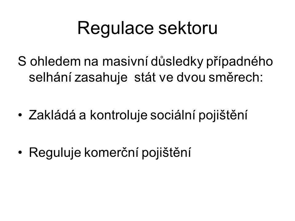 Regulace sektoru S ohledem na masivní důsledky případného selhání zasahuje stát ve dvou směrech: Zakládá a kontroluje sociální pojištění Reguluje kome