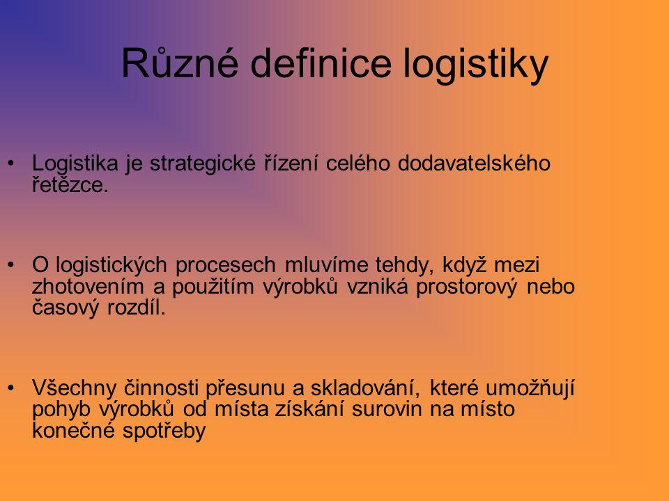 Různé definice logistiky Logistika je strategické řízení celého dodavatelského řetězce. O logistických procesech mluvíme tehdy, když mezi zhotovením a