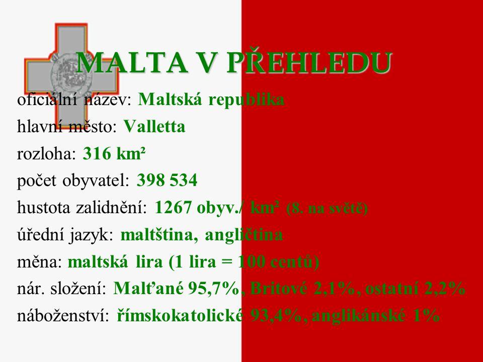 MALTA V PŘEHLEDU oficiální název: Maltská republika hlavní město: Valletta rozloha: 316 km² počet obyvatel: 398 534 hustota zalidnění: 1267 obyv./ km²