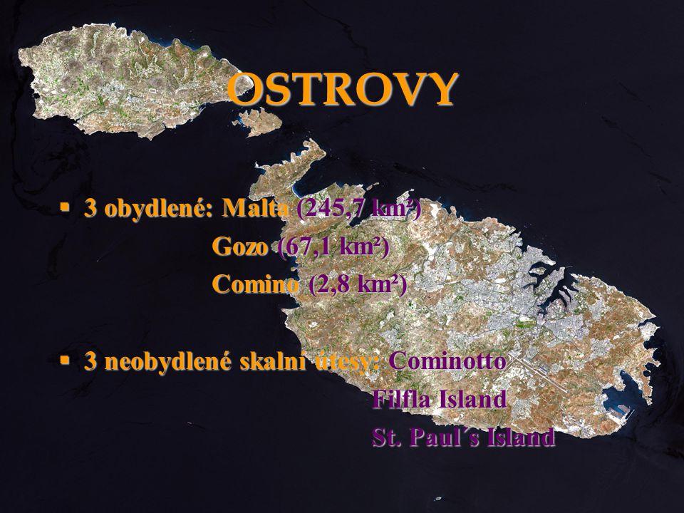OSTROVY  3 obydlené: Malta (245,7 km²) Gozo (67,1 km²) Gozo (67,1 km²) Comino (2,8 km²) Comino (2,8 km²)  3 neobydlené skalní útesy: Cominotto Filfl
