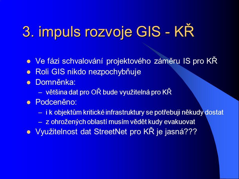 3. impuls rozvoje GIS - KŘ Ve fázi schvalování projektového záměru IS pro KŘ Roli GIS nikdo nezpochybňuje Domněnka: –většina dat pro OŘ bude využiteln