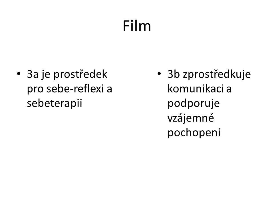 Film 3a je prostředek pro sebe-reflexi a sebeterapii 3b zprostředkuje komunikaci a podporuje vzájemné pochopení