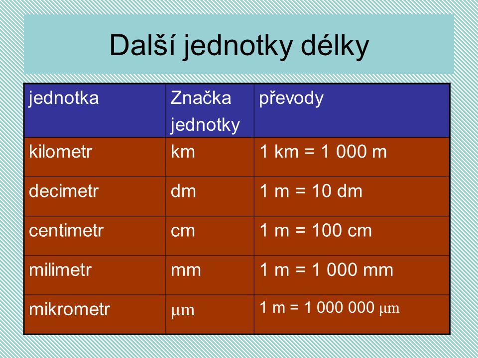Další jednotky délky jednotkaZnačka jednotky převody kilometrkm1 km = 1 000 m decimetrdm1 m = 10 dm centimetrcm1 m = 100 cm milimetrmm1 m = 1 000 mm mikrometr μmμm 1 m = 1 000 000 μm