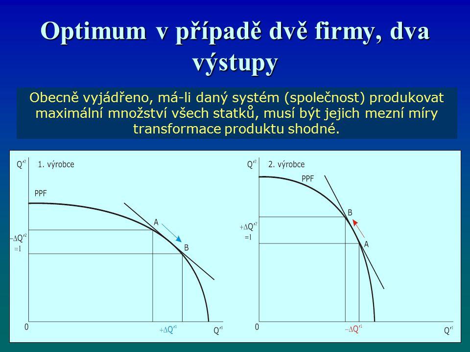 Optimum v případě dvě firmy, dva výstupy Obecně vyjádřeno, má-li daný systém (společnost) produkovat maximální množství všech statků, musí být jejich mezní míry transformace produktu shodné.