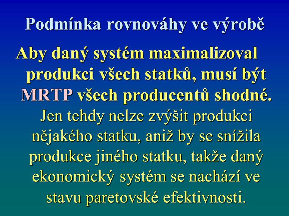 Podmínka rovnováhy ve výrobě Aby daný systém maximalizoval produkci všech statků, musí být MRTP všech producentů shodné.
