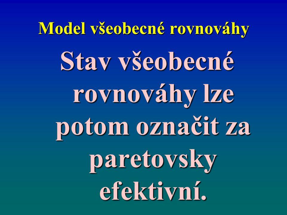 Model všeobecné rovnováhy Stav všeobecné rovnováhy lze potom označit za paretovsky efektivní.