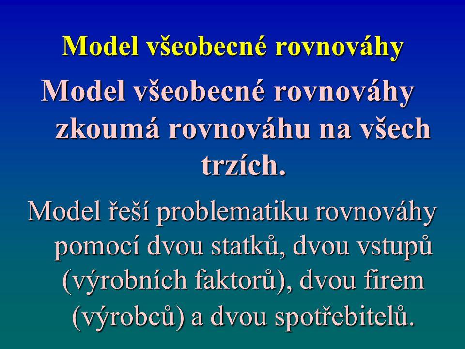 Model všeobecné rovnováhy Model všeobecné rovnováhy zkoumá rovnováhu na všech trzích.