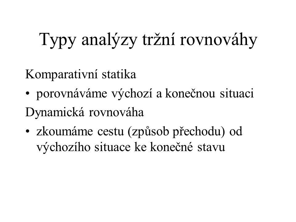Typy analýzy tržní rovnováhy Komparativní statika porovnáváme výchozí a konečnou situaci Dynamická rovnováha zkoumáme cestu (způsob přechodu) od výcho