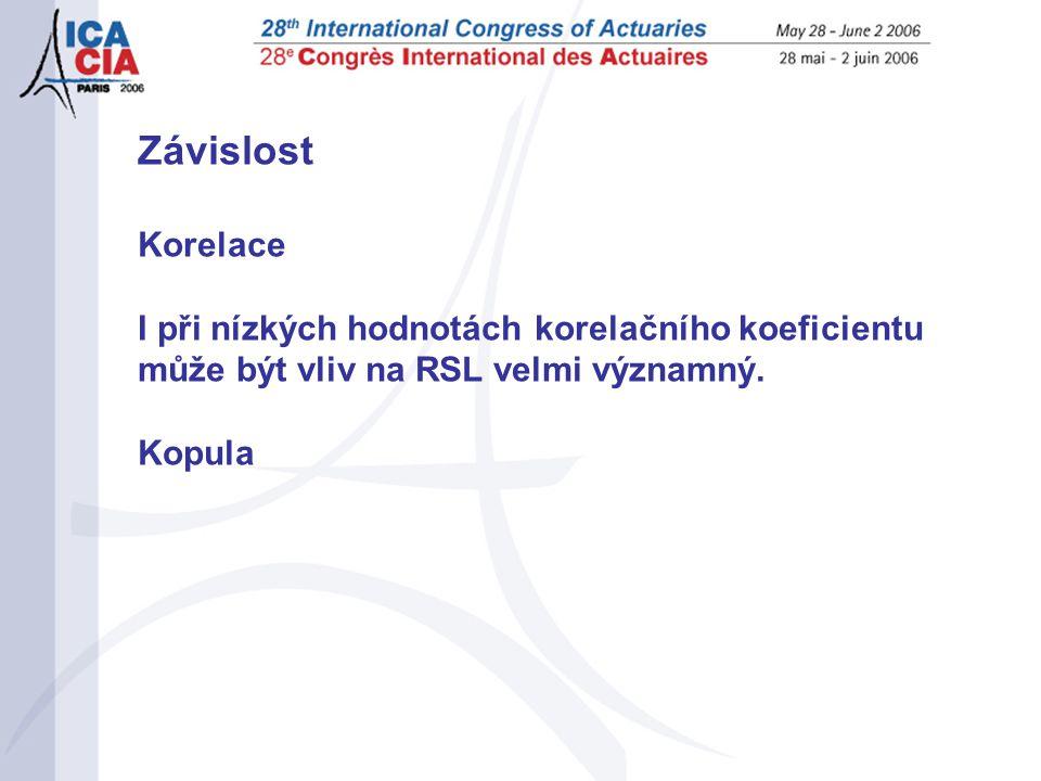 Korelace I při nízkých hodnotách korelačního koeficientu může být vliv na RSL velmi významný.