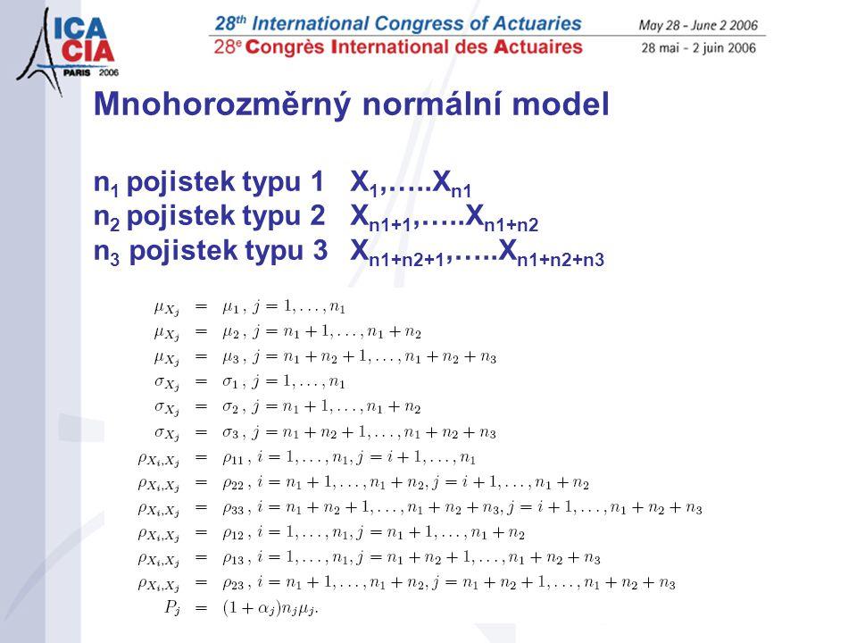 Mnohorozměrný normální model n 1 pojistek typu 1 X 1,…..X n1 n 2 pojistek typu 2X n1+1,…..X n1+n2 n 3 pojistek typu 3X n1+n2+1,…..X n1+n2+n3