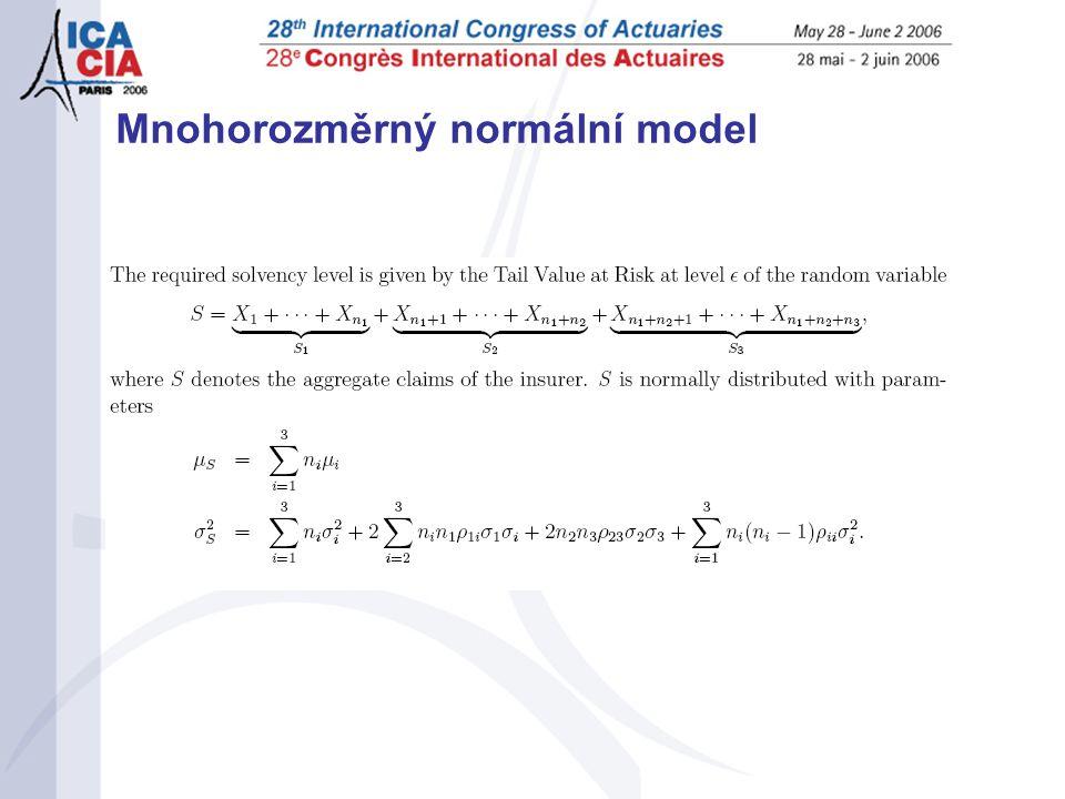 Mnohorozměrný normální model