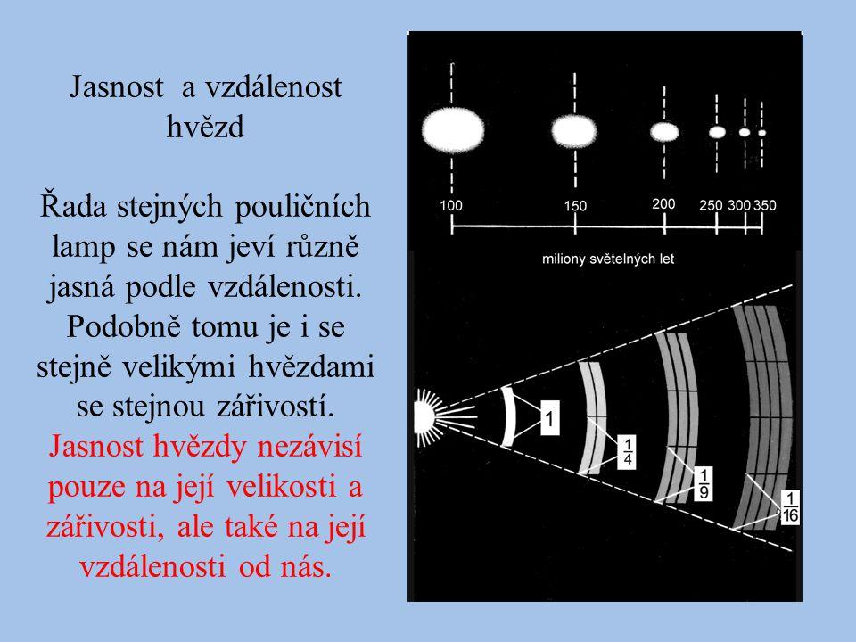 Jasnost a vzdálenost hvězd Řada stejných pouličních lamp se nám jeví různě jasná podle vzdálenosti.