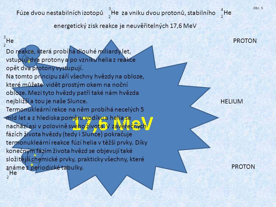 Fúze dvou nestabilních izotopů za vniku dvou protonů, stabilního 3 2 He 3 2 + + 3 2 + + + + + + + 4 2 energetický zisk reakce je neuvěřitelných 17,6 M