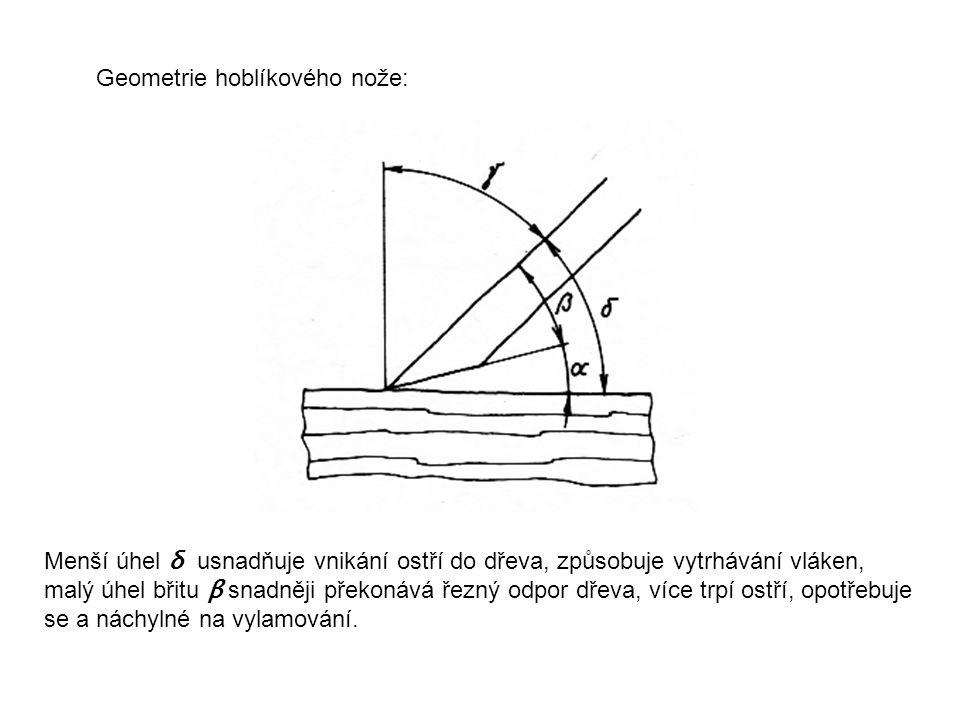 Geometrie hoblíkového nože: Menší úhel δ usnadňuje vnikání ostří do dřeva, způsobuje vytrhávání vláken, malý úhel břitu β snadněji překonává řezný odp