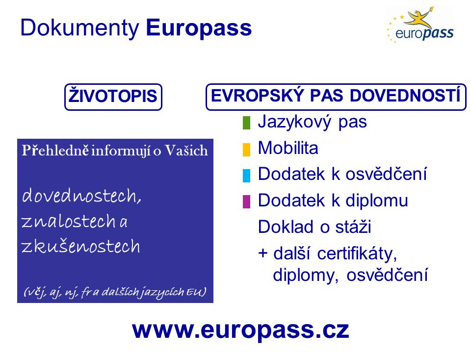 Dokumenty Europass P ř ehledn ě informují o Vašich dovednostech, znalostech a zkušenostech (v č j, aj, nj, fr a dalších jazycích EU) ŽIVOTOPIS EVROPSK