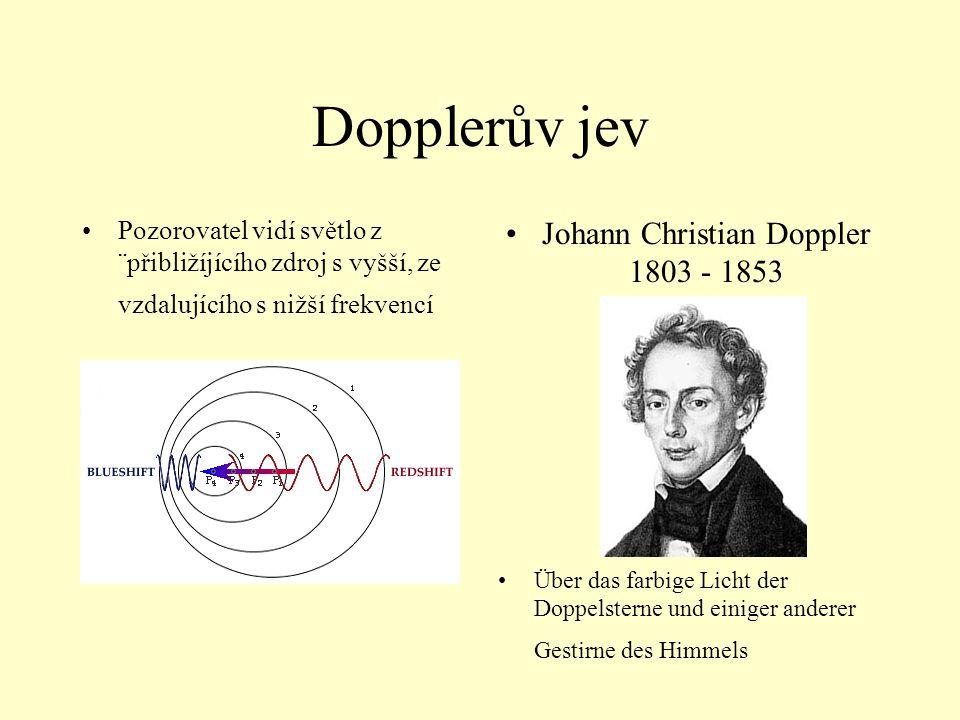 Dopplerův jev Pozorovatel vidí světlo z ¨přibližíjícího zdroj s vyšší, ze vzdalujícího s nižší frekvencí Johann Christian Doppler 1803 - 1853 Über das farbige Licht der Doppelsterne und einiger anderer Gestirne des Himmels