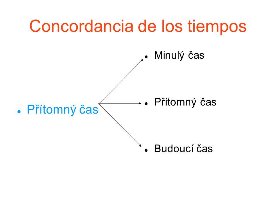 Concordancia de los tiempos Přítomný čas Minulý čas Přítomný čas Budoucí čas