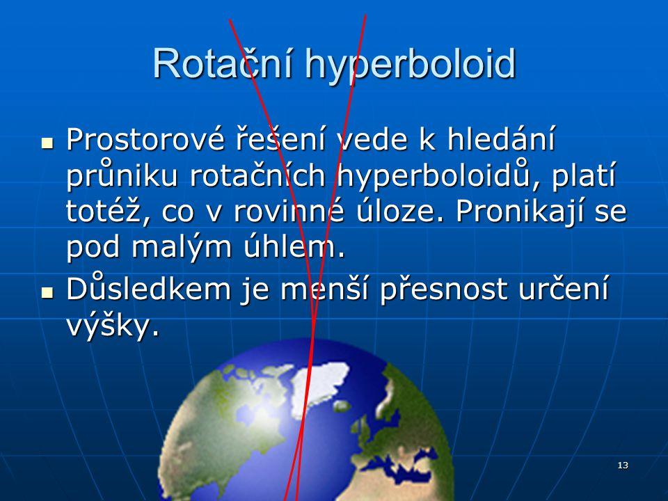 13 Rotační hyperboloid Prostorové řešení vede k hledání průniku rotačních hyperboloidů, platí totéž, co v rovinné úloze. Pronikají se pod malým úhlem.