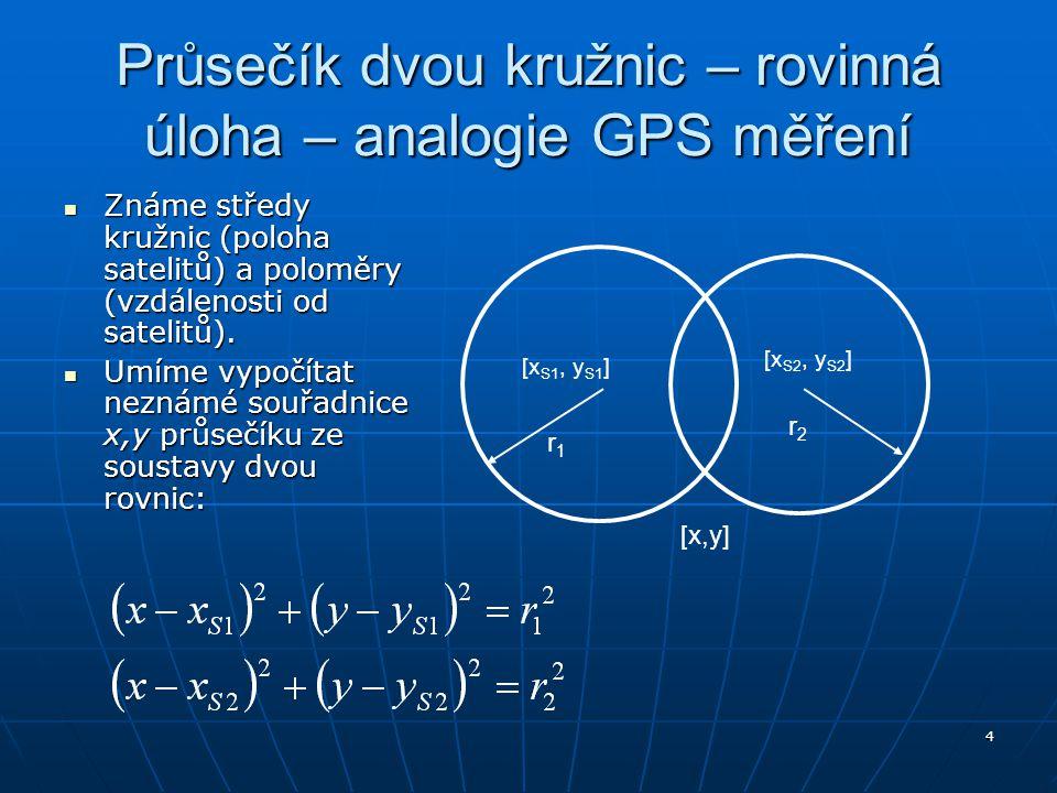 4 Průsečík dvou kružnic – rovinná úloha – analogie GPS měření Známe středy kružnic (poloha satelitů) a poloměry (vzdálenosti od satelitů). Známe střed