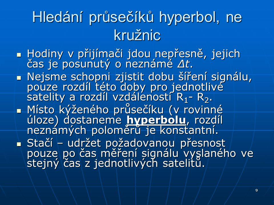 9 Hledání průsečíků hyperbol, ne kružnic Hodiny v přijímači jdou nepřesně, jejich čas je posunutý o neznámé Δt. Hodiny v přijímači jdou nepřesně, jeji