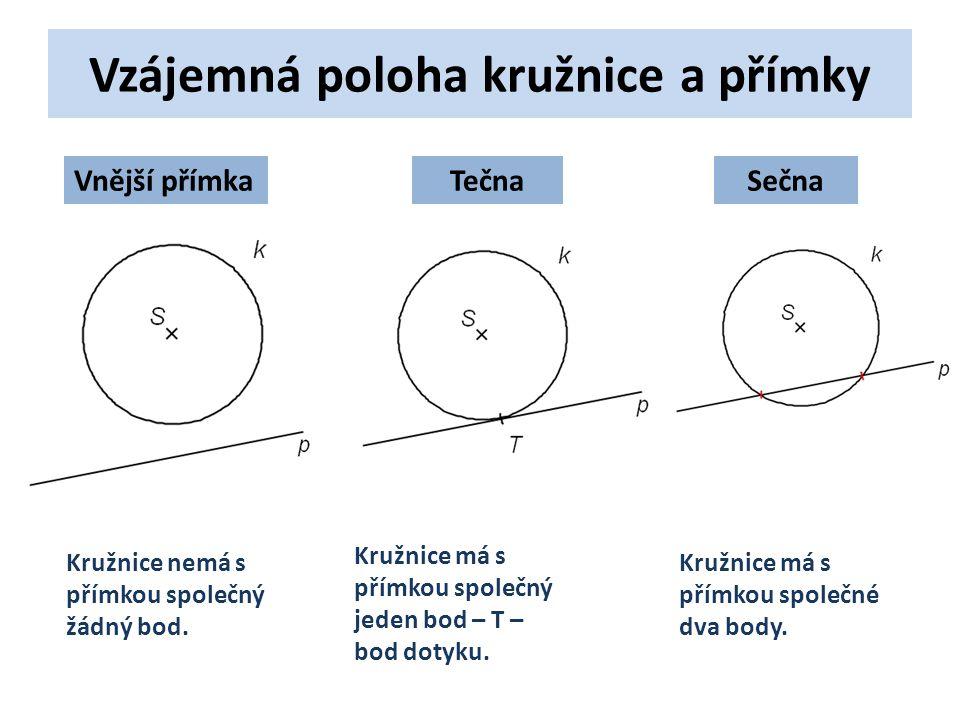 Vzájemná poloha kružnice a přímky Vnější přímkaTečnaSečna Kružnice nemá s přímkou společný žádný bod.