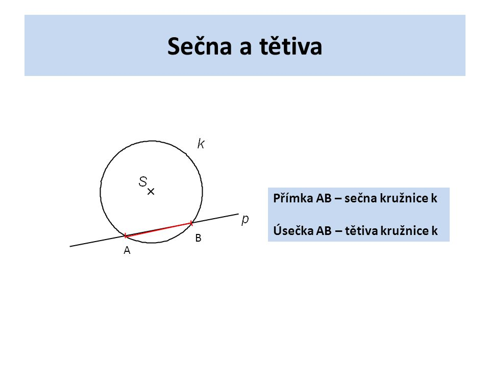 Vzdálenost bodu od přímky p k P Vzdálenost bodu C od přímky p – je měřena na kolmici.