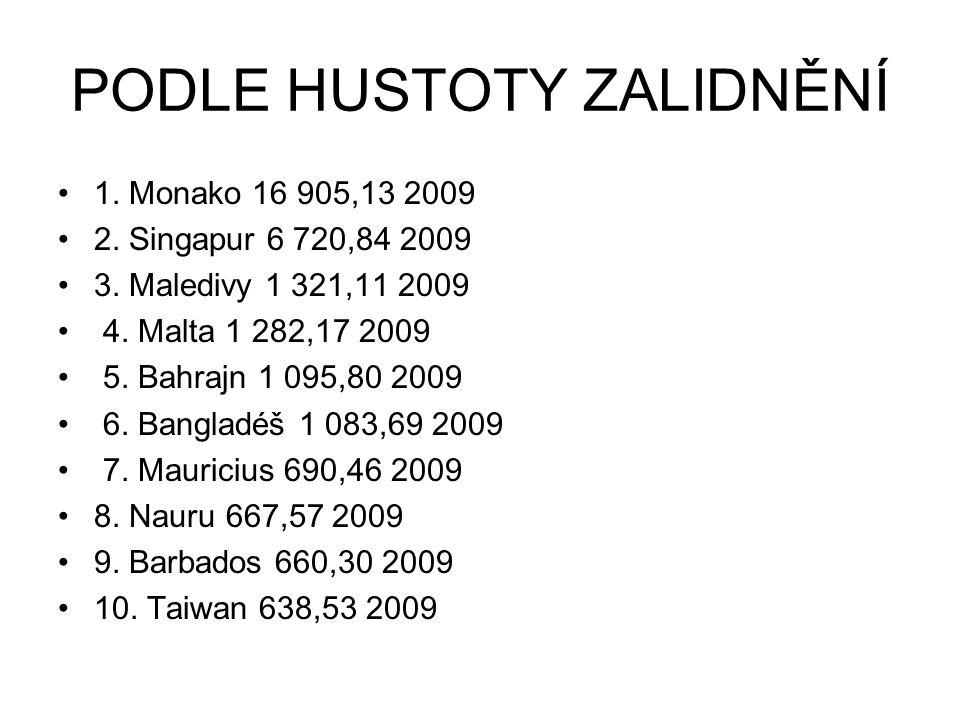 PODLE HUSTOTY ZALIDNĚNÍ 1. Monako 16 905,13 2009 2. Singapur 6 720,84 2009 3. Maledivy 1 321,11 2009 4. Malta 1 282,17 2009 5. Bahrajn 1 095,80 2009 6