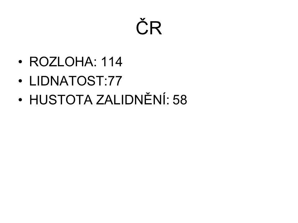 ČR ROZLOHA: 114 LIDNATOST:77 HUSTOTA ZALIDNĚNÍ: 58