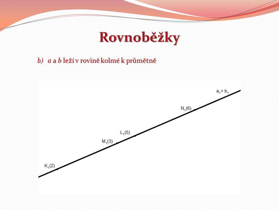 Rovnoběžky b)a a b leží v rovině kolmé k průmětně