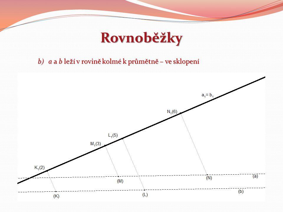Rovnoběžky b)a a b leží v rovině kolmé k průmětně – ve sklopení