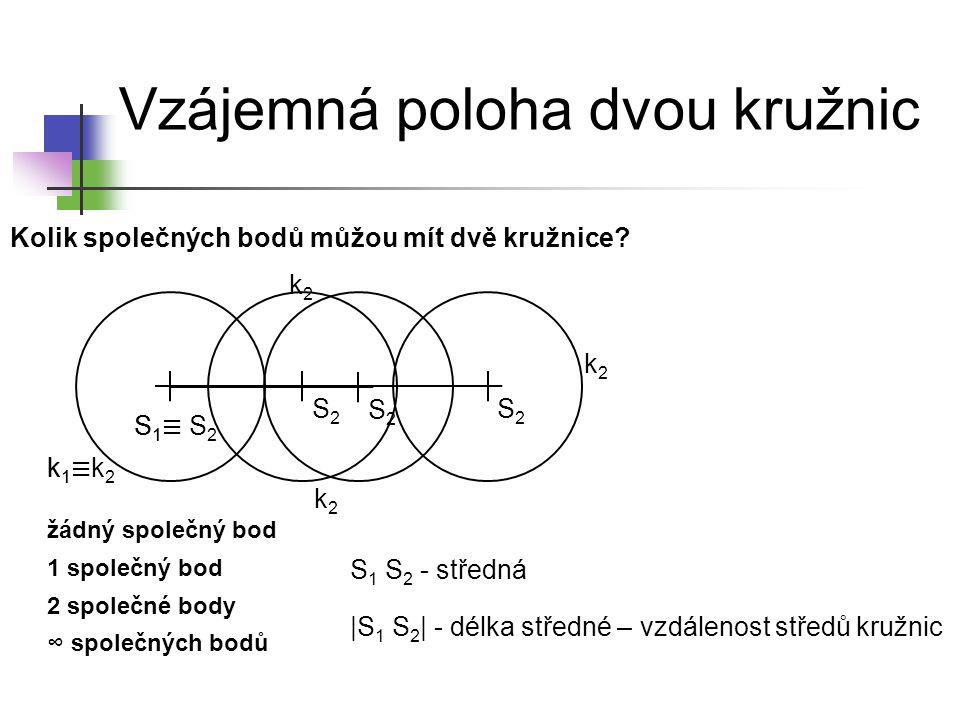 Vzájemná poloha dvou kružnic Kolik společných bodů můžou mít dvě kružnice? k1k1 S1S1 k2k2 S2S2 2 společné body 1 společný bod žádný společný bod ∞ spo