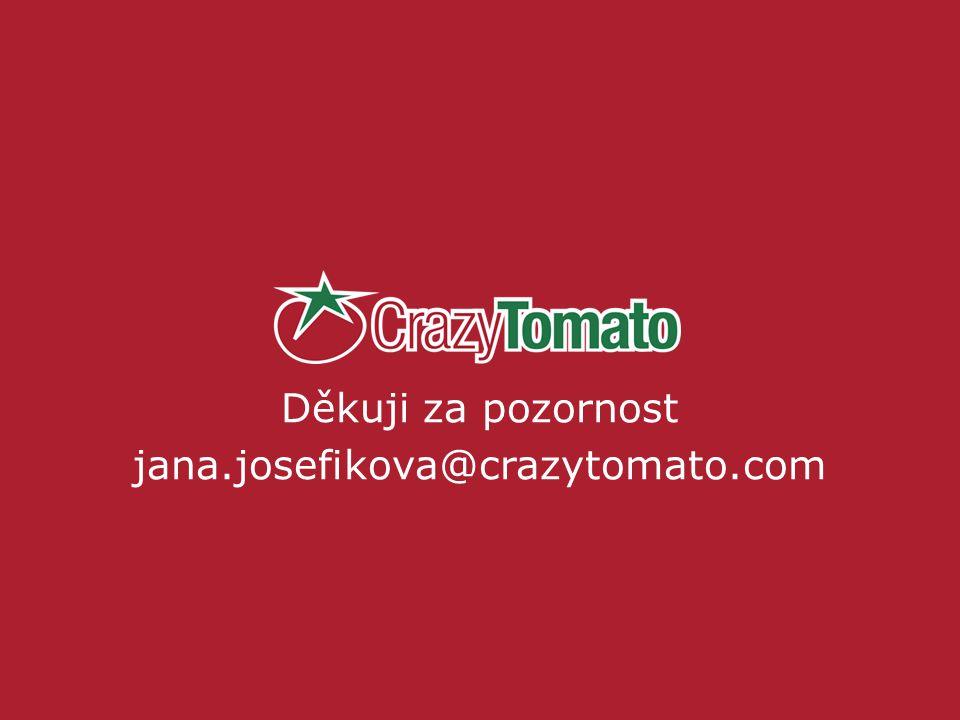 Děkuji za pozornost jana.josefikova@crazytomato.com