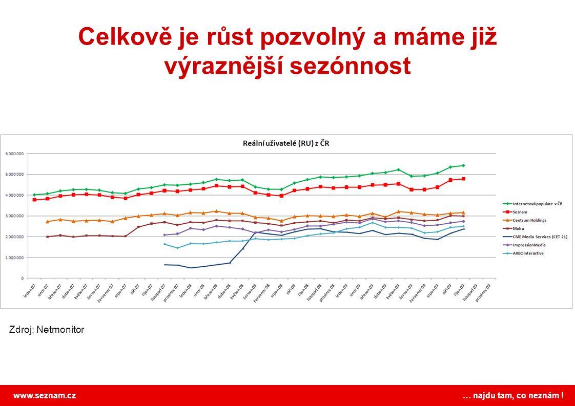 www.seznam.cz … najdu tam, co neznám .Key learnings neboli ponaučení: 1.Customers are in control.