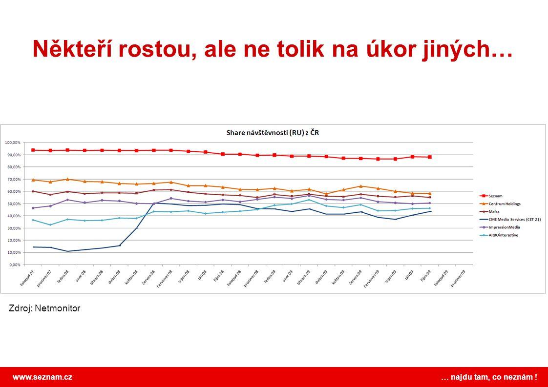 www.seznam.cz … najdu tam, co neznám ! …protože roste míra užívání internetu Zdroj: Netmonitor