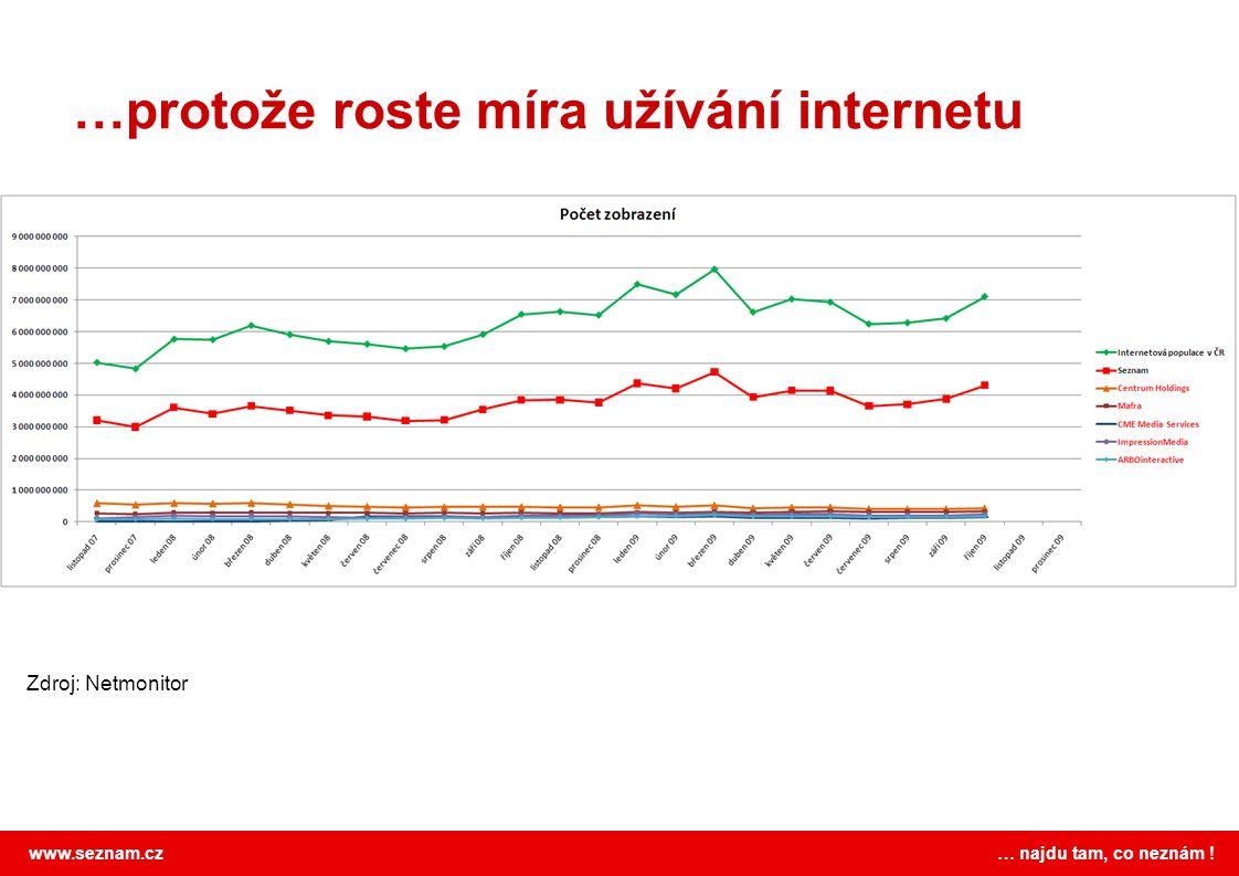 """www.seznam.cz … najdu tam, co neznám .Jak šířit """"epidemii ."""