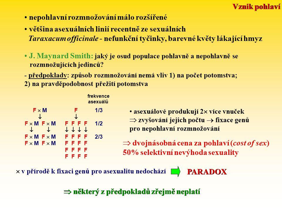ad 1) samčí příspěvek  takových druhů málo, ve většině případů samci poskytují pouze geny ad 2) vliv prostředí experiment s Tribolium castaneum: kompetice, insekticid: 3-násobná reprodukční výhoda asexuálů 0 0.5 1.0 1 ppm 3 ppm 5 ppm 10 ppm konc.