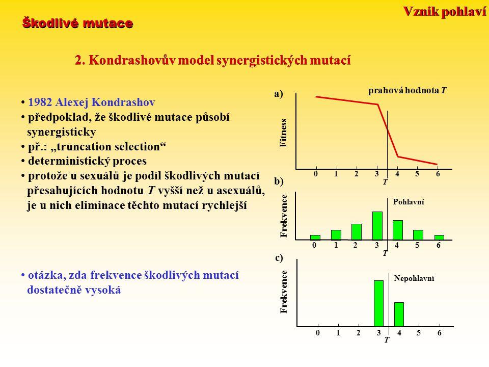 Škodlivé mutace 2. Kondrashovův model synergistických mutací 0 1 23456 T Fitness a) 0123456 T Frekvence Pohlavní b) 0123456 T Frekvence Nepohlavní c)