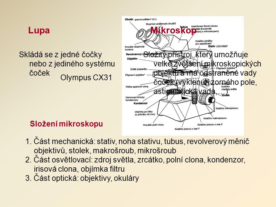 Lupa Mikroskop Skládá se z jedné čočky nebo z jediného systému čoček 1.