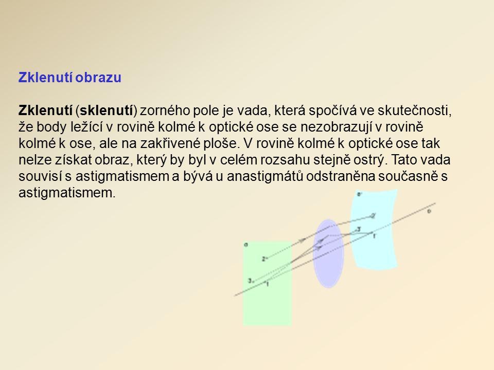 Zklenutí obrazu Zklenutí (sklenutí) zorného pole je vada, která spočívá ve skutečnosti, že body ležící v rovině kolmé k optické ose se nezobrazují v rovině kolmé k ose, ale na zakřivené ploše.